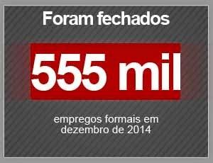 Mais um recorde de empregos formais no Brasil